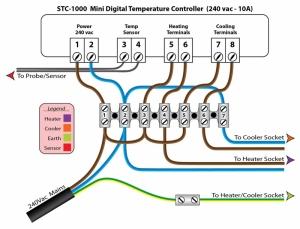 STC-1000WiringDiag (800x612)
